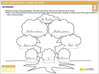 Ficha de conocimiento del entorno. Mi árbol genealógico