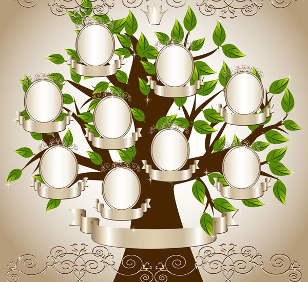 Árbol genealógico para poner fotos