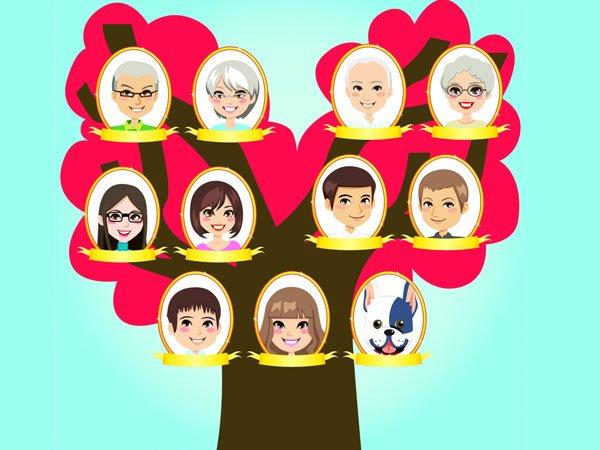 Árbol genealógico de dibujos