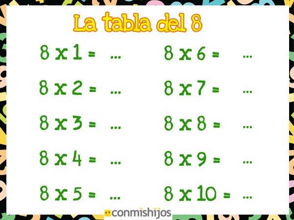 Tabla de multiplicar del 8. Ejercicios para niños