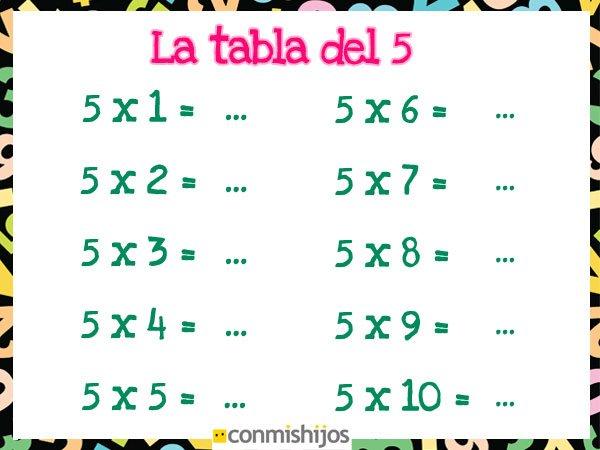 Resultado de imagen para ejercicios tablas de multiplicar