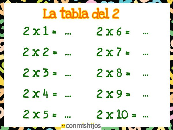 Tabla de multiplicar del 2. Ejercicios para niños