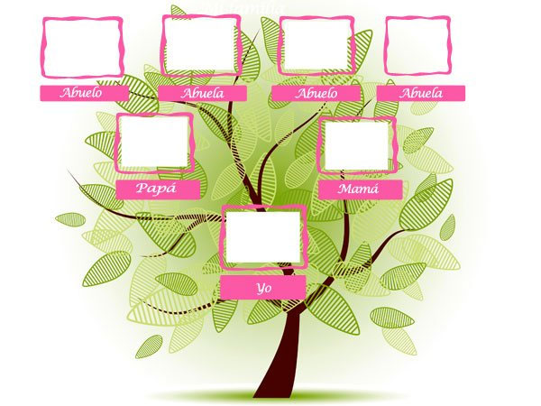 árbol Genealógico De Tu Familia Para Imprimir