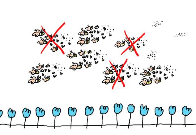 Importancia abejas