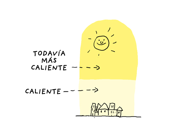 5 Frío y sol