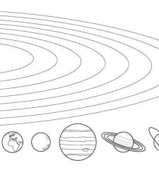 Los planetas: dibujo para colorear e imprimir