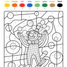 Colour by numbers: un payaso en el circo