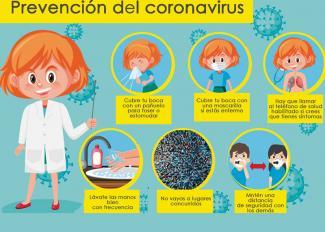 ¿Cómo prevenir el coronavirus? 6 cosas que deben saber los niños