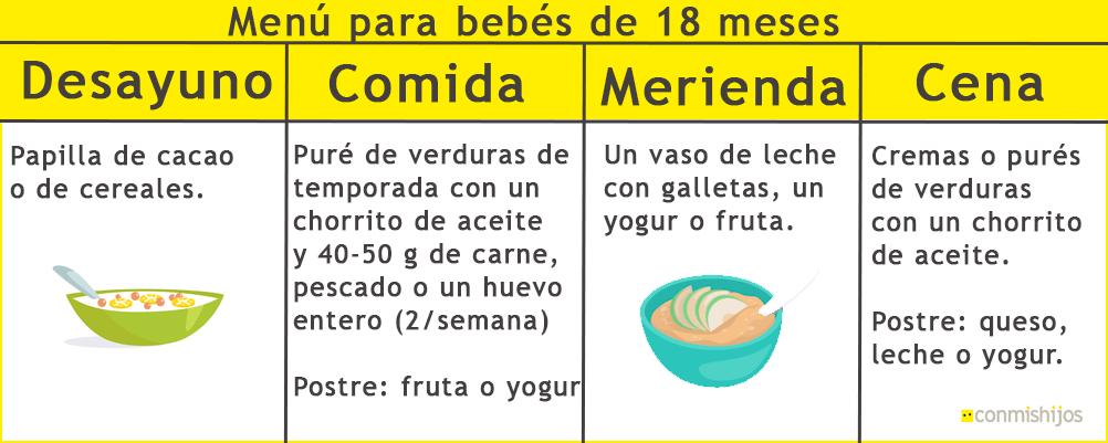 menu gestation niños de 2 a 5 años