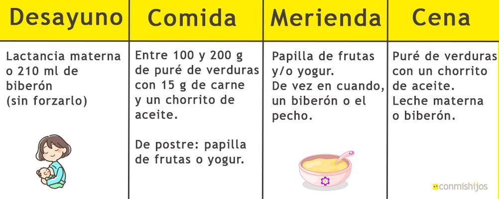 recetas cenas para niños 18 meses