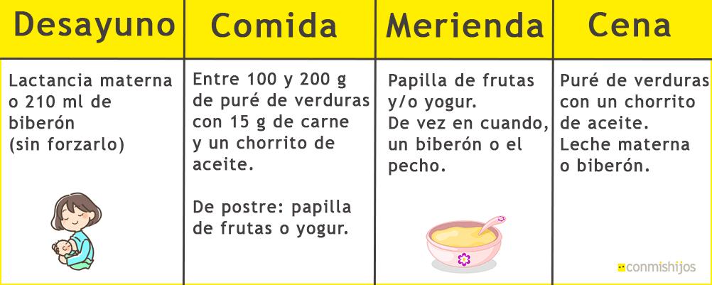 comida para bebes de 1 año 3 meses