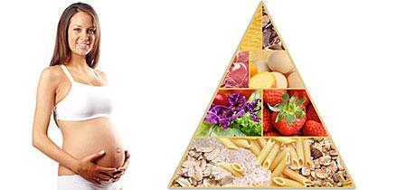 0e1d20ad8 Pirámide alimenticia en el embarazo