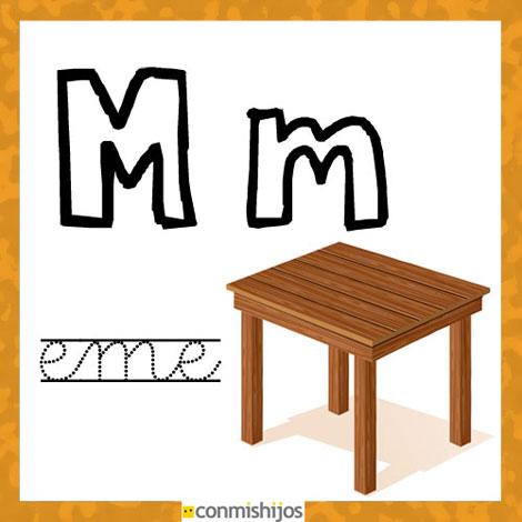 Fichas para aprender las letras y colorear. Letra M