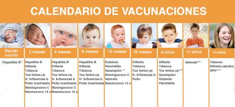 Calendario De Vacunas Infantil.Calendario De Vacunacion Infantil