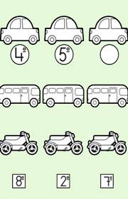 Los números ordinales del 1º al 10º. Matemáticas para niños